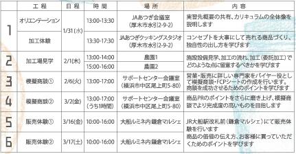 インターンシップ研修_裏_0122のコピー2