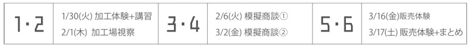 スクリーンショット 2018-01-10 15.00.04