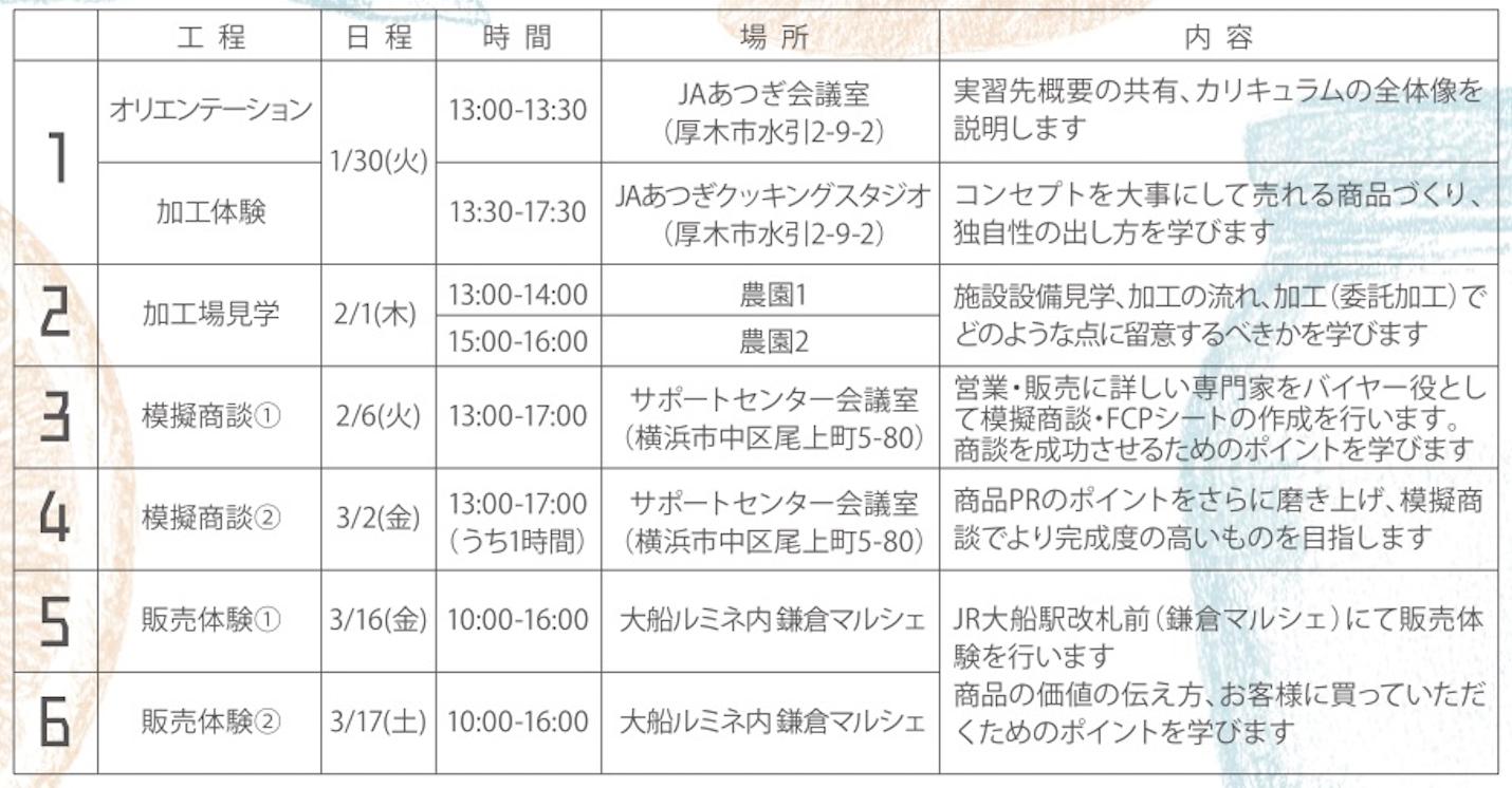 スクリーンショット 2018-01-10 14.55.48