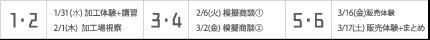 インターンシップ研修_裏_0122のコピー3